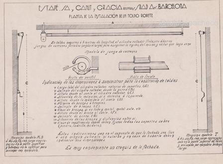 Catálogo de Estape y Canut