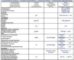 Ficha técnica Plástico transparente de 0,65